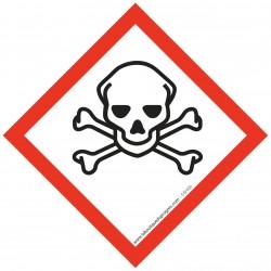 Pictogramme règlementation CLP Matières toxiques GHS06